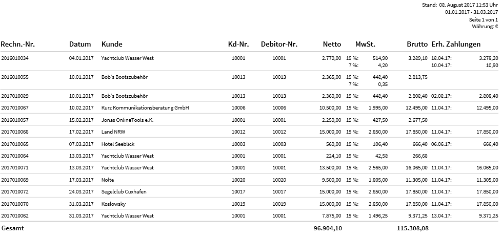 Steuerberaterexport Liste in invoiz