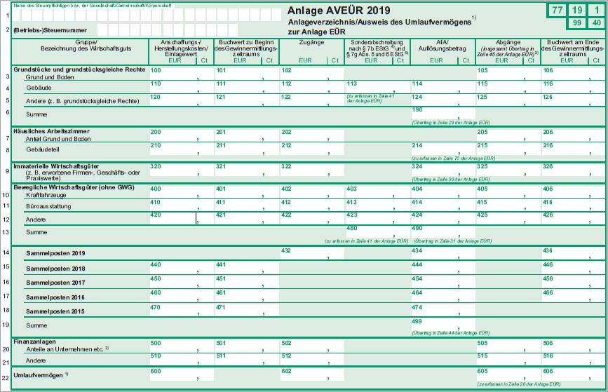 Steuererklärung Selbstständige: Anlage AVEÜR